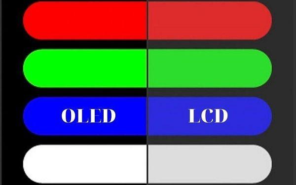 Màn hình Oled là gì? Một số lỗi thường gặp