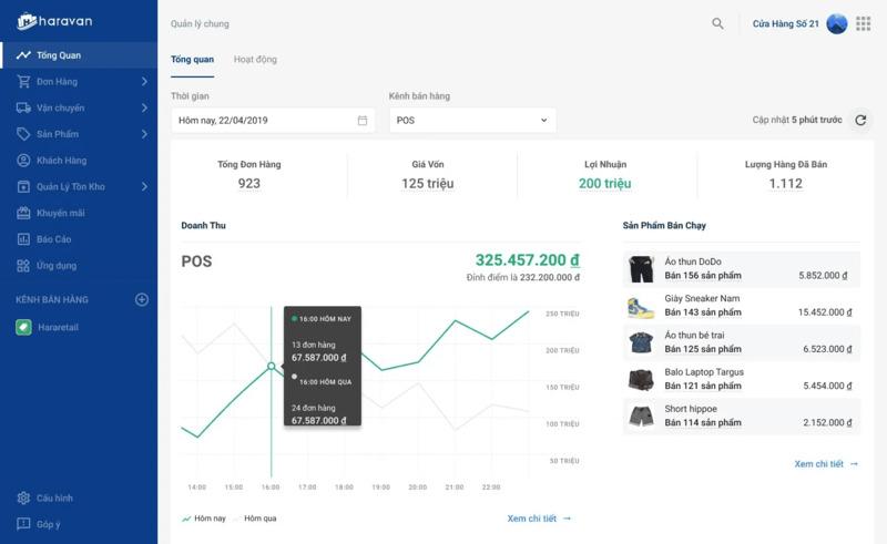 phần mềm quản lý cửa hàng - TrustSales